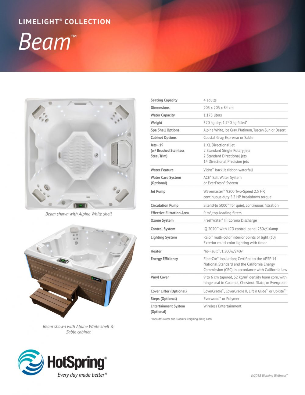 2018 Limelight Beam Spec Sheet 50Hz (English)